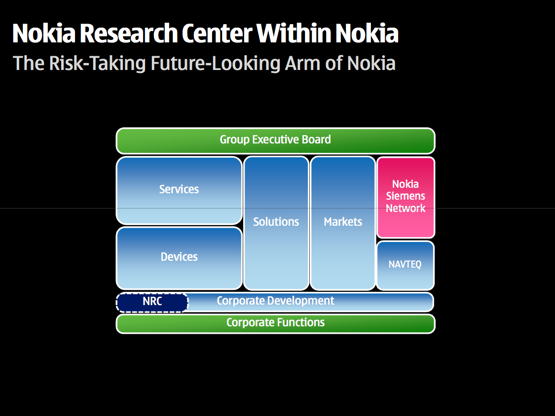 nokia statement of strategy But nokia's lead has gradually declined in the past few years, for a  in the  smartphone market, alex spektor, strategy analytics analyst, told.